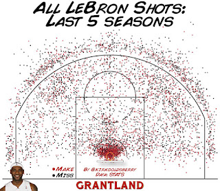 If LeBron James analyzes his performance in basketball this closely, shouldn't we in the Church as well?