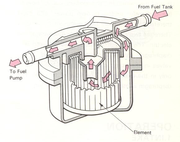 distributor filter  air oil fuel hydrolic  surabaya