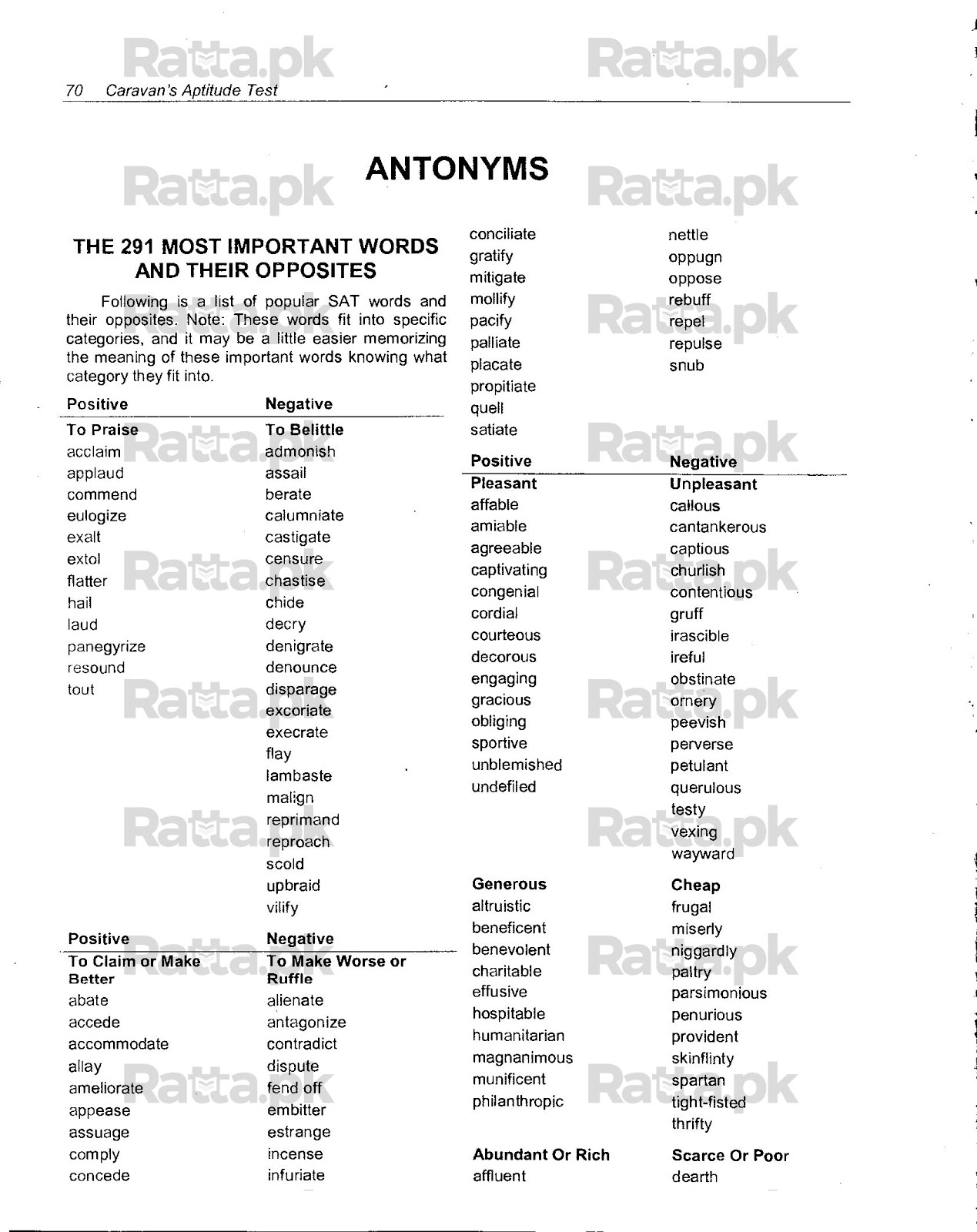 English Antonyms MCQs Solved pdf for NTS, CSS, FPSC, PPSC