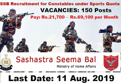 SSB Recruitment 150 Constables under Sports Quota 2019