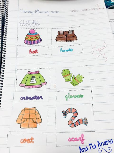 Diccionario de imágenes de la ropa de invierno en inglés