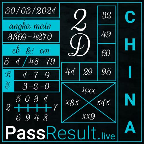 Prediksi PassResult - Selasa, 30 Maret 2021 - Prediksi Togel China