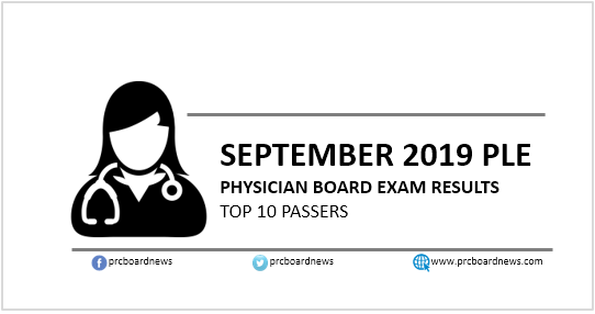 TOP 10 PASSERS: September 2019 Physician board exam PLE result