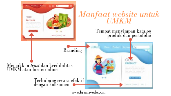 Manfaat memiliki website untuk pelaku UMKM
