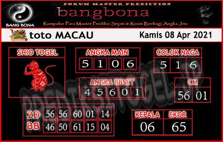 Prediksi Bangbona Toto Macau Kamis 08 April 2021
