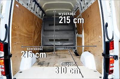 mercedes sprinter wymiary przestrzeni ładunkowej
