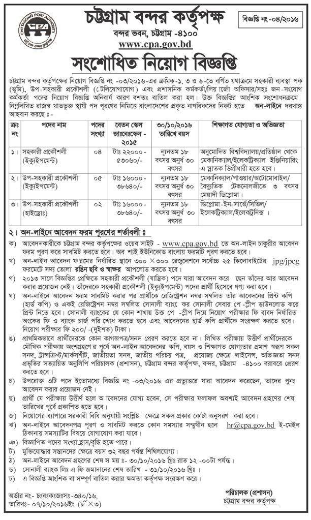 Chittagong Port Authority job circular job circular