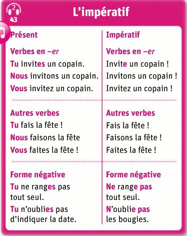 Tryb rozkazujący - gramatyka 5 - Francuski przy kawie