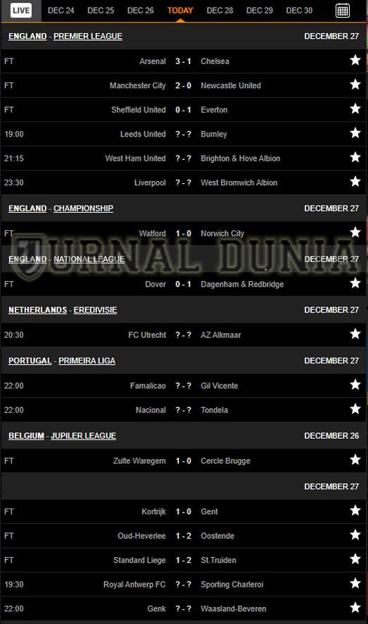 Hasil Pertandingan Sepakbola Tadi Malam, Sabtu Tgl 26 - 27 Desember 2020