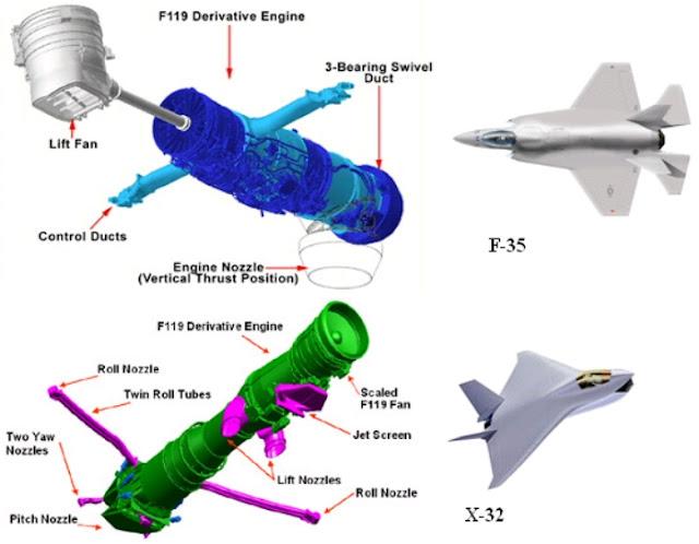 Pratt & Whitney JSF119-PW-611 / Pratt & Whitney YF119-PW-614