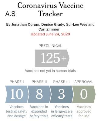 معركة الحصول على لقاح مضاد لفيروس كورونا .. إلى أين وصل العالم بالتحديد؟؟
