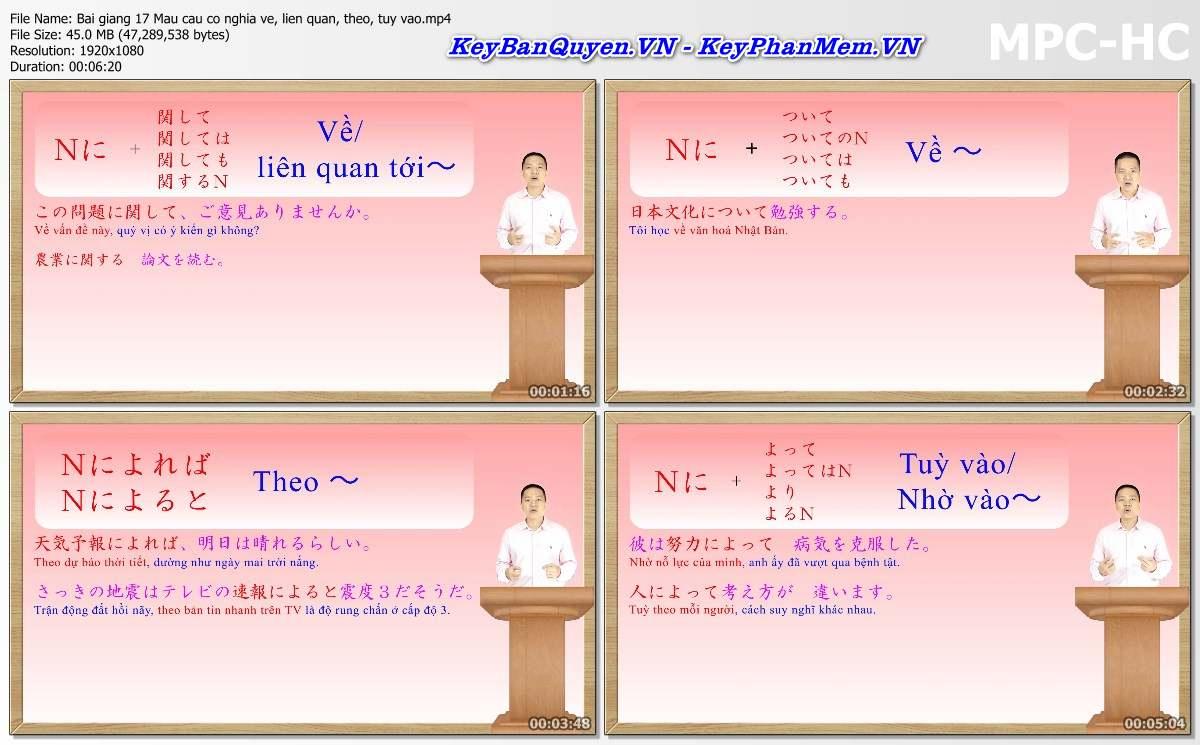 Video giáo trình học Tiếng Nhật - Luyện Thi JLPT N3 Ngữ Pháp .