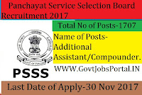 Service Selection Board Recruitment for 1700+ Various Posts 2017