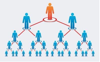 nguồn lực như thế nào là hợp lí khi kinh doanh online