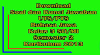 download soal dan kunci jawaban uts bahasa jawa kelas 3 sd semester 2 kurikulum 2013