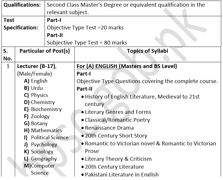 Bpsc Lecturer Past Papers Syllabus 2019