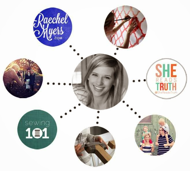 She Reads Truth, IF:Gathering, and women bible teachers  Part 2
