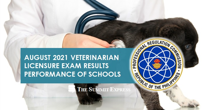 August 2021 Veterinary licensure exam results