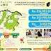 Titik Lumbung Pangan Berbasis Masjid update Sabtu, 23 Mei 2020
