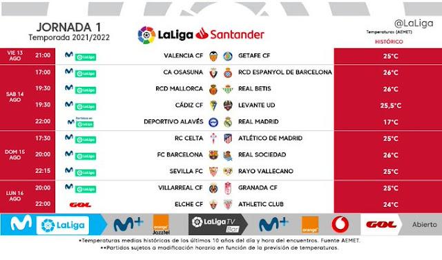 Sevilla Rayo jornada 1