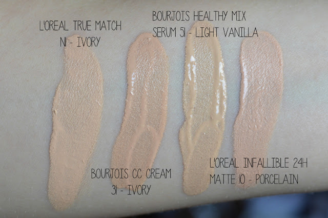 Memento Mori L Oreal True Match Foundation In N1 Ivory