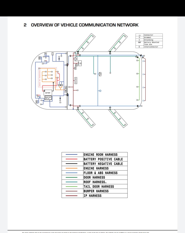 Mahindra Vehicle Wiring Diagram Scorpio Abs