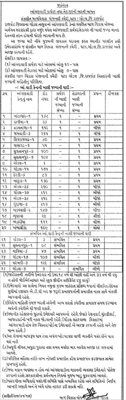 ICDS Gondal Anganwadi Worker & Anganwadi Helper Recruitment 2017