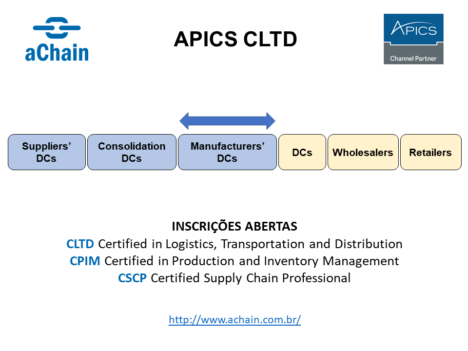 Apics Cpim Certified In Production And Inventory Management