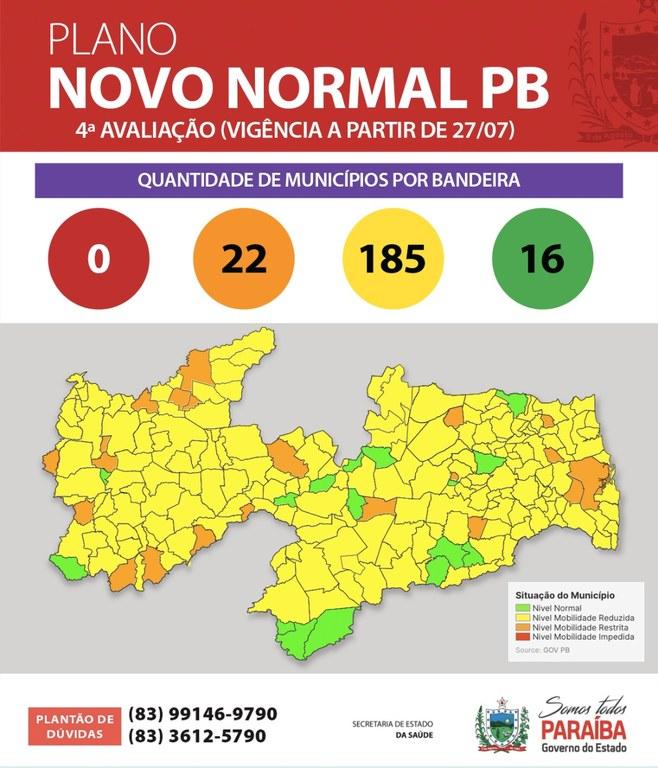 'Plano Novo Normal' aponta 185 municípios da Paraíba com bandeira amarela