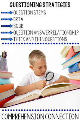 Questioning can be taught with a variety of methods. In this post, these questioning techniques are explained. Free resources included.