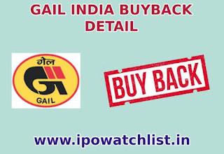 gail-buyback-2020