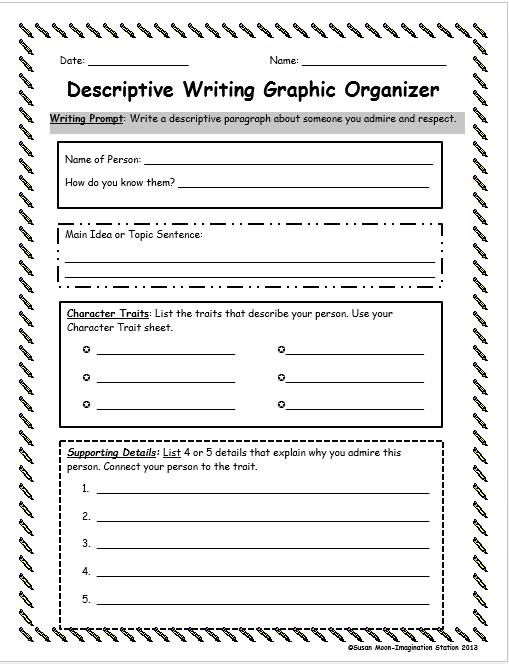 Clk 5 paragraph descriptive essay graphic organizer