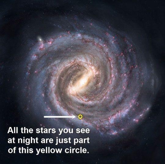 النجوم-بالنسبة-للمجرة