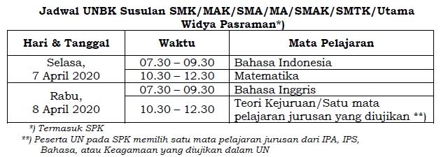Jadwal UNBK SMK/MAK/SMA/MA/SMAK/SMTK/SPK 2020 Susulan