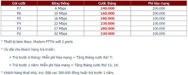 Đăng Ký Lắp Đặt Wifi FPT Xã Mỹ Lộc 1