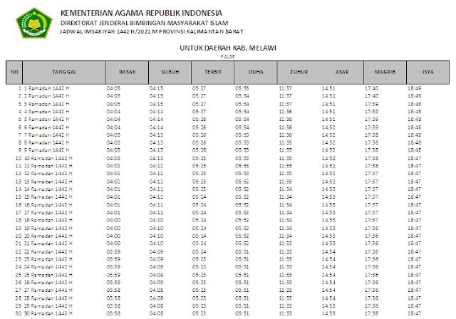 Jadwal Imsakiyah Ramadhan 1442 H Kabupaten Melawi, Provinsi Kalimantan Barat