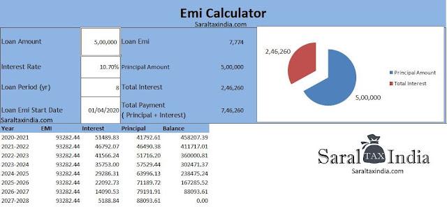 EMI Calculator in Excel