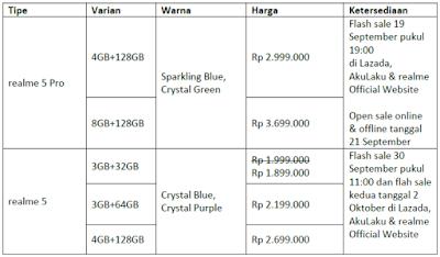 rangkuman jadwal penjualan realme 5 dan realme 5 Pro