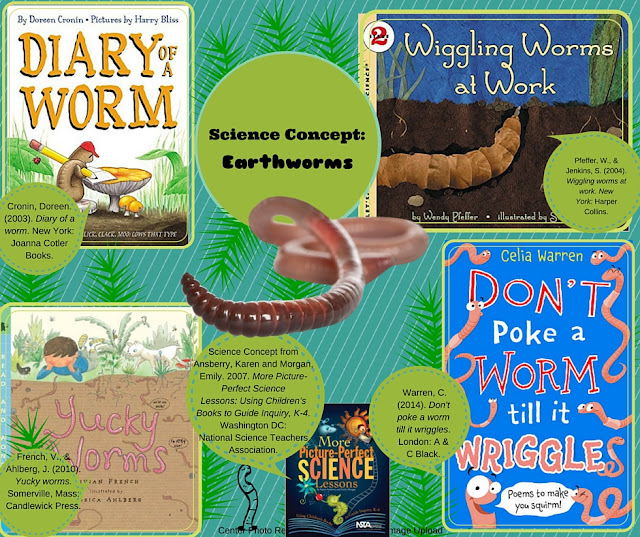 Diary Of A Worm: Poetry For Children: Science + Poetry = Earthworms