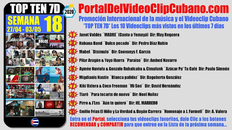 Artistas ganadores del * TOP TEN 7D * con los 10 Videoclips más vistos en la semana 18 (27/04 a 03/05 de 2020) en el Portal Del Vídeo Clip Cubano
