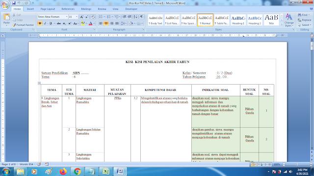 Kisi Kisi Soal PAT Tema 6 Kelas 1 Semester 2 Kurikulum 2013 Revisi Terbaru