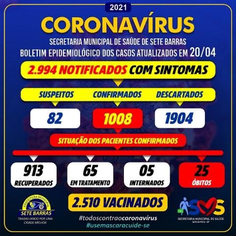 Sete Barras confirma novo óbito e soma 25 mortes por Coronavirus - Covid-19