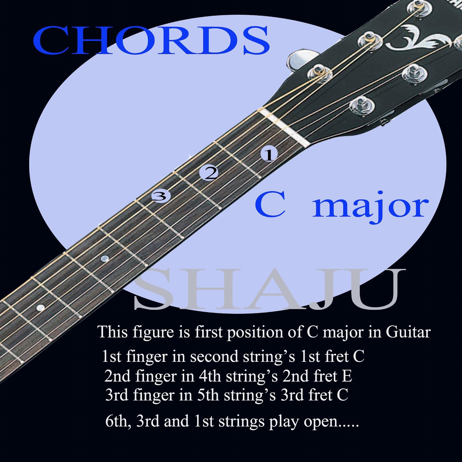 shaju 39 s guitar lessons c major. Black Bedroom Furniture Sets. Home Design Ideas