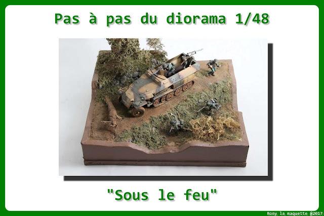 Diorama avec le Sdkfz 251/1 de Tamiya au 1/35.