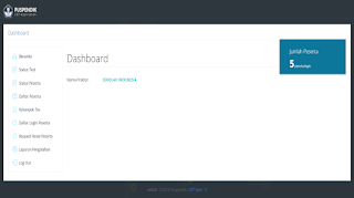Dasboard Proktor Browser ANBK