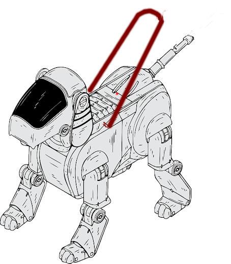 Ohjausvaljastettu koiran tyyliseksi rakennettu piirrosrobotti.