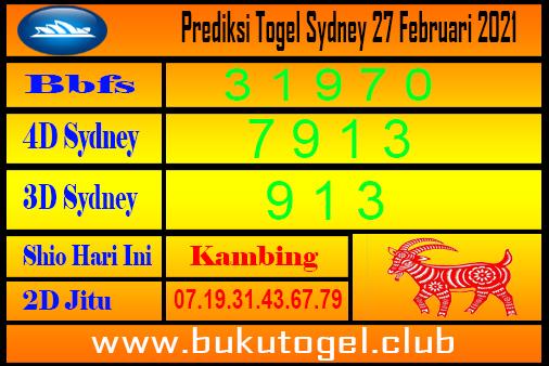Prakiraan Sydney 27 Februari 2021