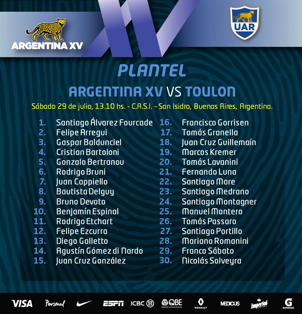 Plantel de Argentina XV vs. Toulon
