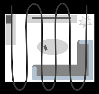 Strip or Parallel Search Method
