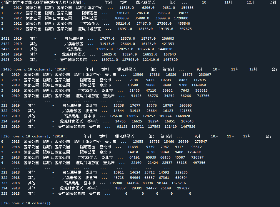 read_excel_file_using_pandas